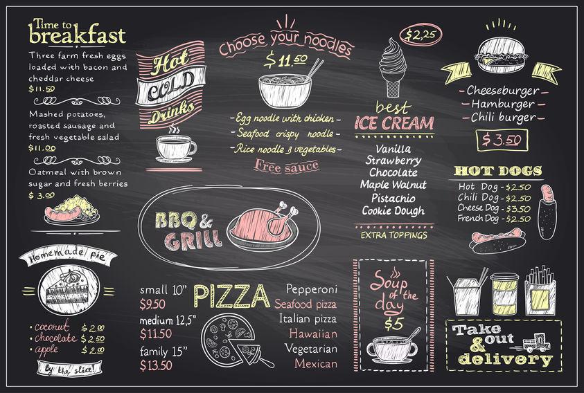 תכנית עסקית למסעדה